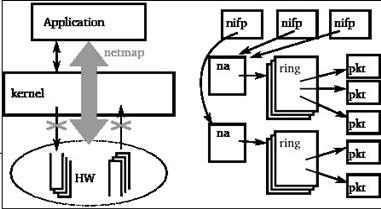 基于MSEM的工业网络安全防护系统研究13