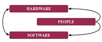 基于MSEM的工业网络安全防护系统研究4