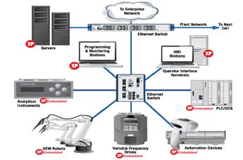 基于MSEM的工业网络安全防护系统研究5