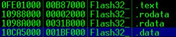 Flash Vector漏洞利用技巧的蜕变4