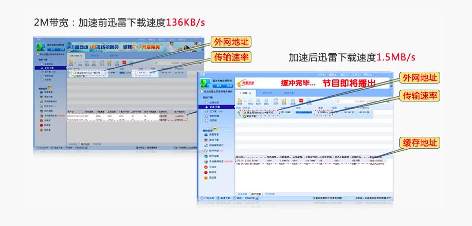 RG-PowerCache提升网络速度达到10倍