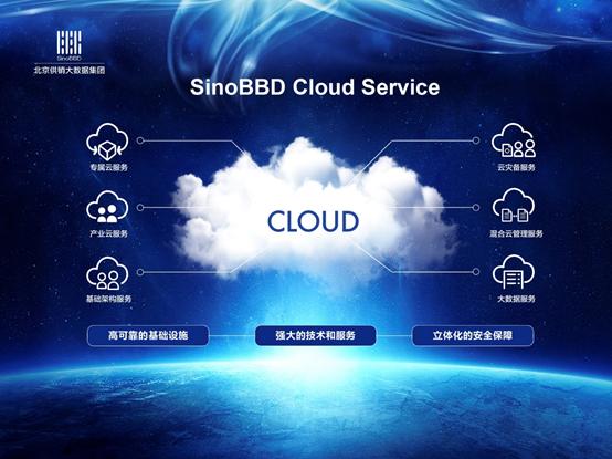SinoBBD Cloud 服务内容
