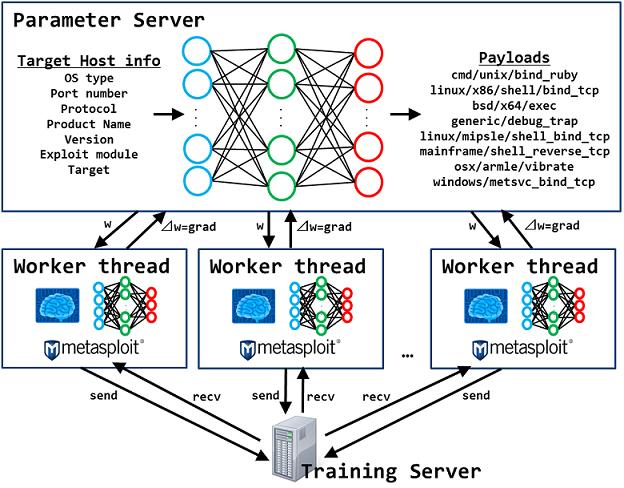 overview_deepexploit