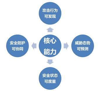 Clip(12-14-15-36(12-17-13-16-02)(1)